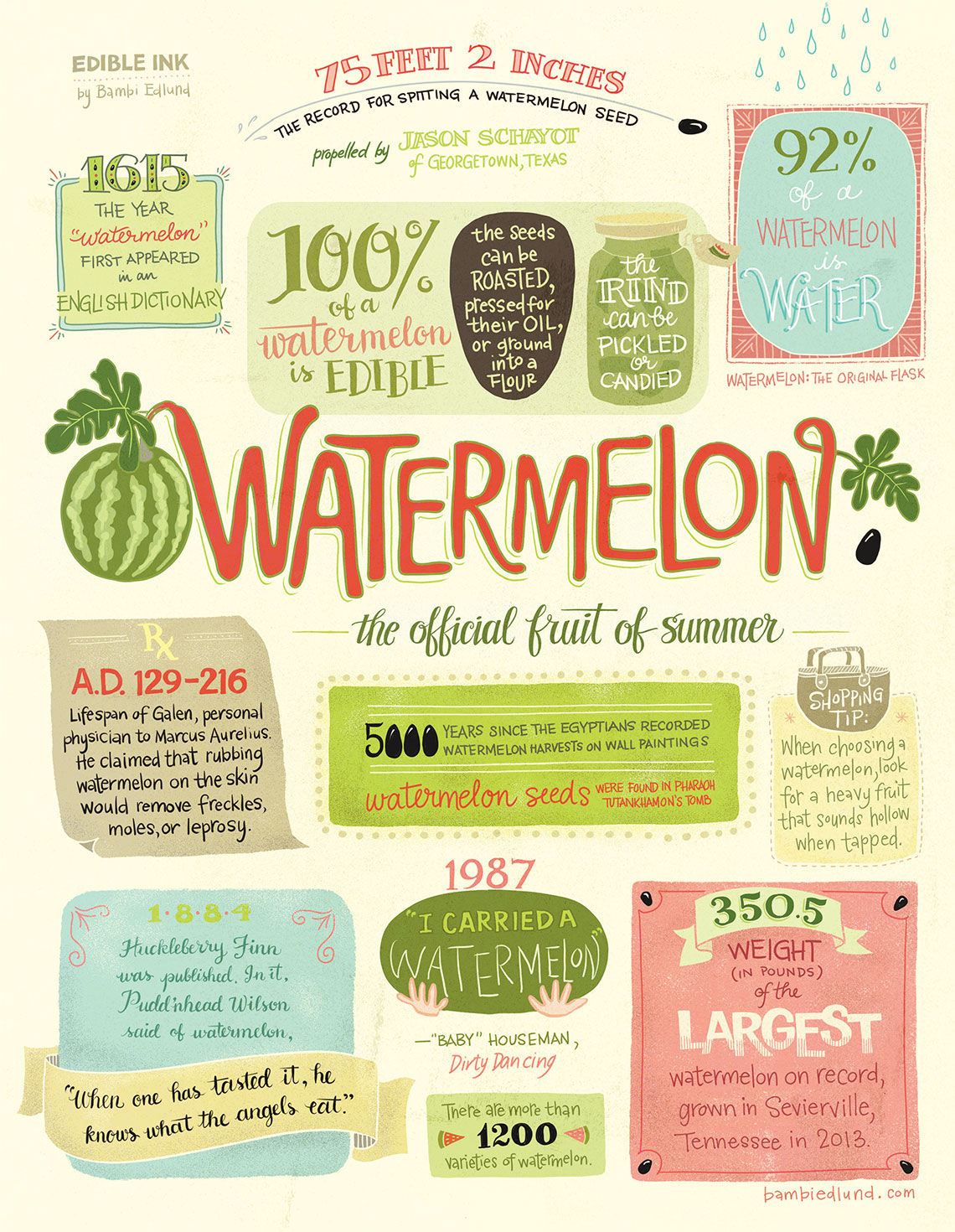 edible ink watermelon